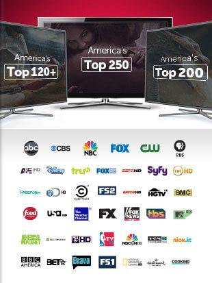DISH Top Channel Packages - McCormick, South Carolina - Cable and Other Things Too, Inc. - DISH Authorized Retailer